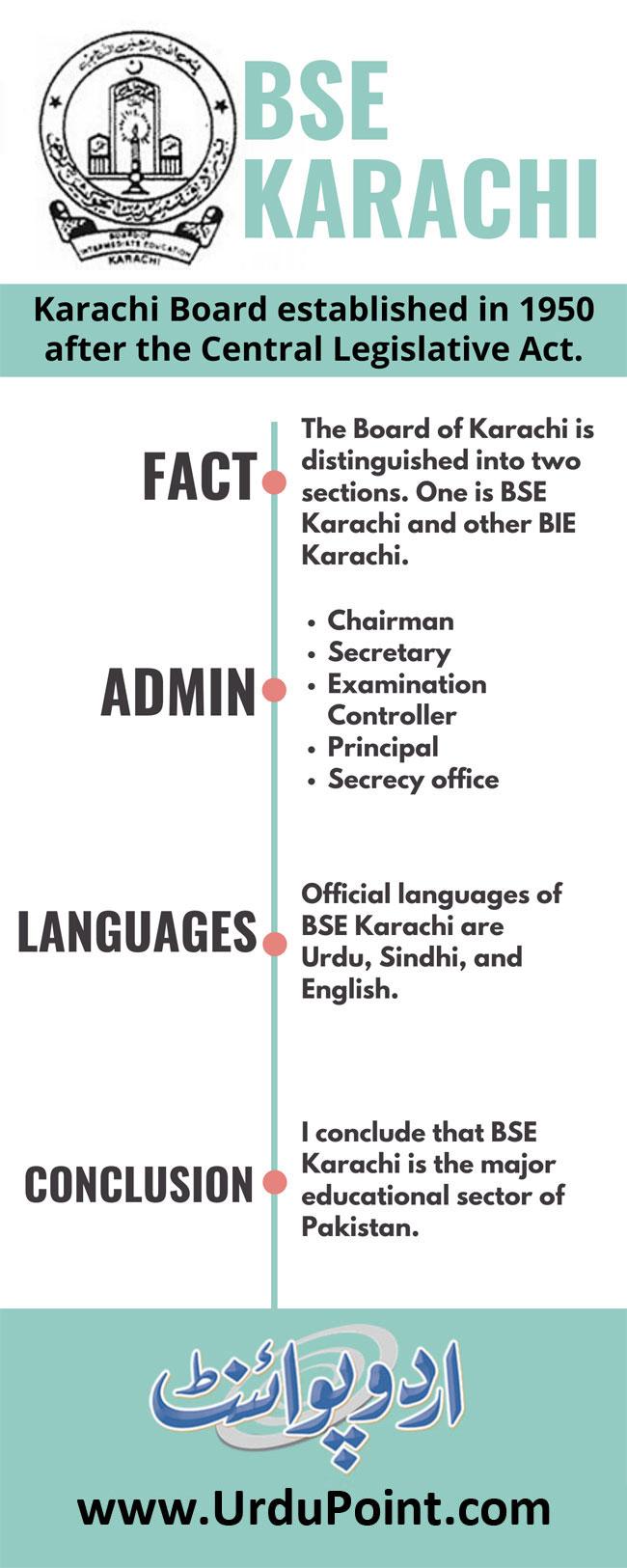 BSE Karachi