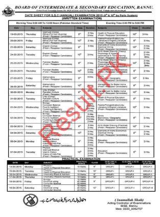 KU announces B.A. Part 1 Regular Annual Exam 2015 result