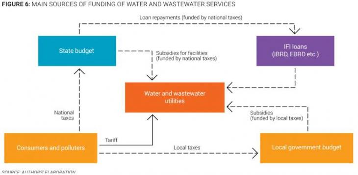 Govt intends to achieve world standard in water, sanitation services
