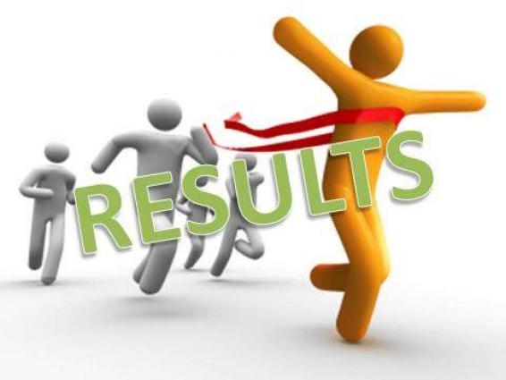 Swat Board to announce HSSC results on August 31