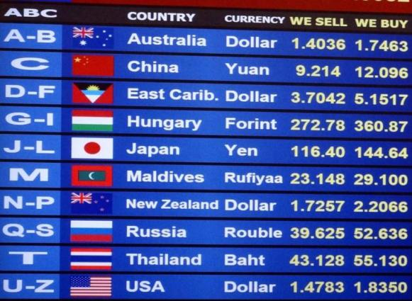 Foreign Exchange Rates In Singapore