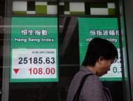 Tokyo stocks flat despite upbeat Japan business report