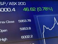 Australian market hits 6,000 for first time since 2008 crisis