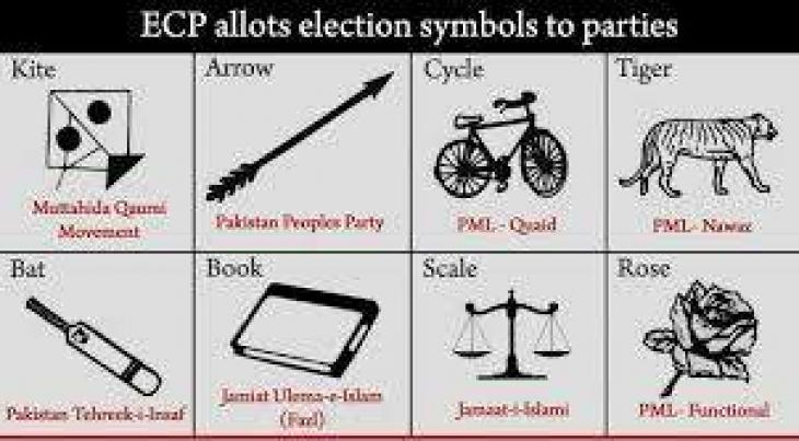 Election Commission Of Pakistan Allots Election Symbols To Political
