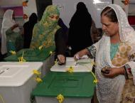 PTI's Muhammad Farooq Azam Malik wins NA-170 election  Bahawalpur ..