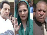 Supreme Court accepts NAB appeal against Sharifs
