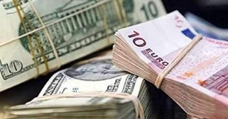 Foreign Exchange (Forex) Closing Market Rate in Pakistan 09 Nov 2018
