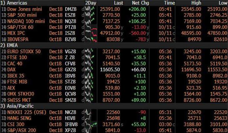 Hong Kong shares end week with more losses 07 December 2018