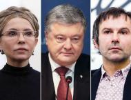 Tymoshenko, Zelensky, Boyko Front-Runners in Ukraine's Presidenti ..