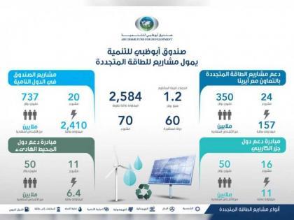 """"""" أبوظبي للتنمية """" يمول 70 مشروعا للطاقة المتجددة بـ 4.4 مليار درهم"""