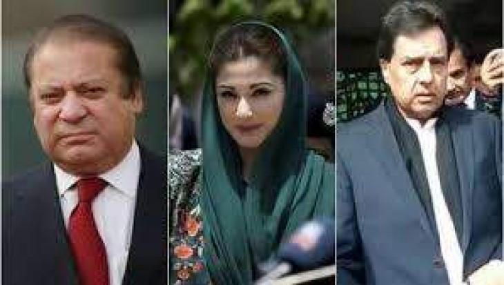 Supreme Court rejects NAB's appeal challenging Sharif family's bail in Avenfield reference