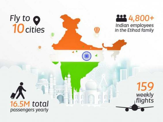 Etihad Airways celebrates 15 years in India