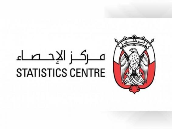 Women enrolment in Abu Dhabi's higher education rises 8.2% annually
