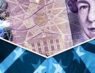 Pound slides under $1.20 on Brexit unrest