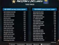 Pakistan squad for Sri Lanka ODIs announced