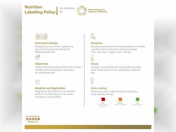 National Programme for Happiness and Wellbeing launches Nutrition Labelling Policy