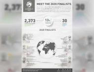 Zayed Sustainability Prize reveals 30 finalists across five categ ..