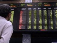 Pakistan Stock Exchange (PSX) gains 204 points to close at 33,861 ..