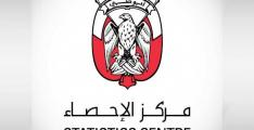 79,224 business licenses renewed in 2018 in Abu Dhabi