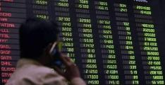 Pakistan Stock Exchange PSX Closing Rates 22 Oct 2019