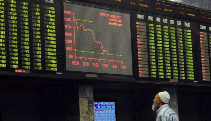 Pakistan Stock Exchange gains 322 points to close at 33,762 points 24 Oct 2019