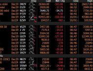 Asian equities swing as trade cues awaited, Hong Kong down again ..