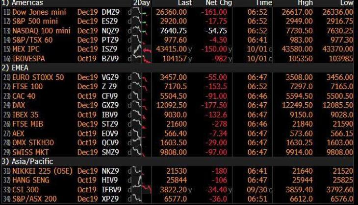 Asian equities swing as trade cues awaited, Hong Kong down again
