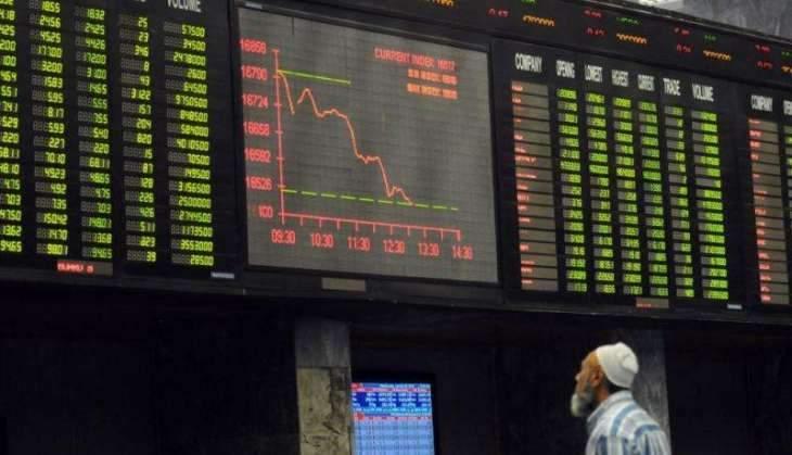 Pakistan Stock Exchange PSX Closing Rates (part 2) 19 Nov 2019