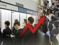 S. Korea's ratio of unemployed in late 20s ranks highest among OE ..