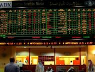UAE stocks gain AED6.4 bn in two sessions