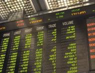 Pakistan Stock Exchange loses 86.18 points to close at 28023 poin ..
