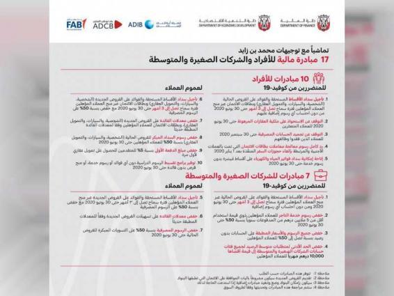 بنوك أبوظبي تعلن 17 مبادرة مالية لدعم المجتمع وقطاع الأعمال