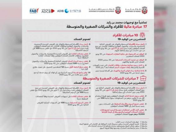 Abu Dhabi banks announce 17 financial initiatives for the community and businesses