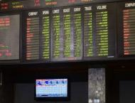 Pakistan Stock Exchange gains 189.75 points to close at 31,222 po ..
