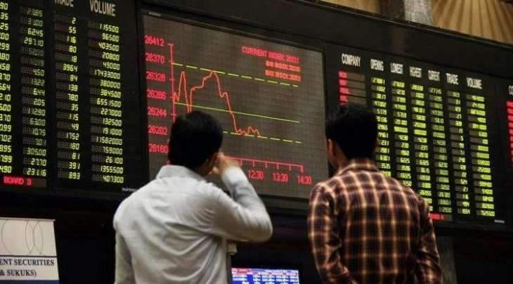 PSX loses 203 points to close at 33,804 points