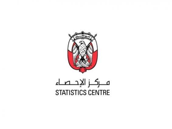 1.4% انخفاضا في أسعار المستهلك في أبوظبي خلال أبريل