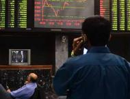 Pakistan Stock Exchange gains 242 points to close at 34,181 point ..