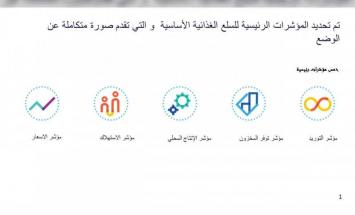 منصور بن محمد يطلق منصة دبي للمخزون الغذائي