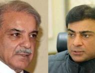 Court again delays indictment of Shehbaz, Hamza in sugar mills ca ..