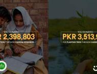 Pakistanis donates Rs 5.9 m through Careem Super App reward point ..