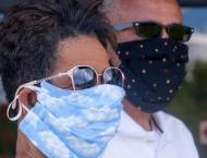 Record High 86% of Americans Report Using Face Masks for Coronavi ..