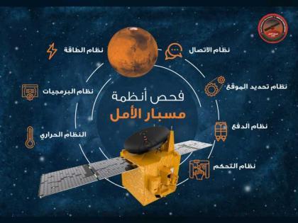 إجراء التجارب النهائية تمهيدا لإطلاق مسبار الأمل في رحلته التاريخية لاستكشاف المريخ 15 يوليو الجاري