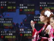Asian stocks mostly up but tempered by virus, election fears