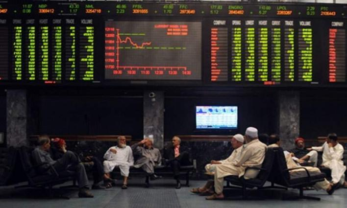 Pakistan Stock Exchange gains 625 points, closes at 42,647 points 10 Sep 2020