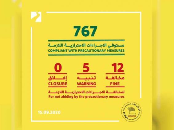 Dubai Economy fines 12 businesses, warns five for violating COVID-19 precautionary measures