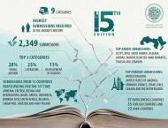 Sheikh Zayed Book Award records highest number of submissions for ..