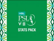 All to play for in HBL PSL 2020 playoffs