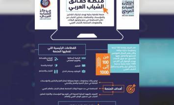 """""""مركز الشباب العربي"""" يطلق منصة حقائق .."""