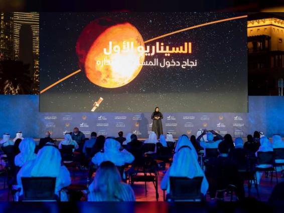Hope Probe's success in Mars makes headlines in world press