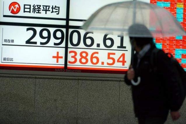 Japan's Nikkei drops below 30,000 in morning after Wall Street's retreat